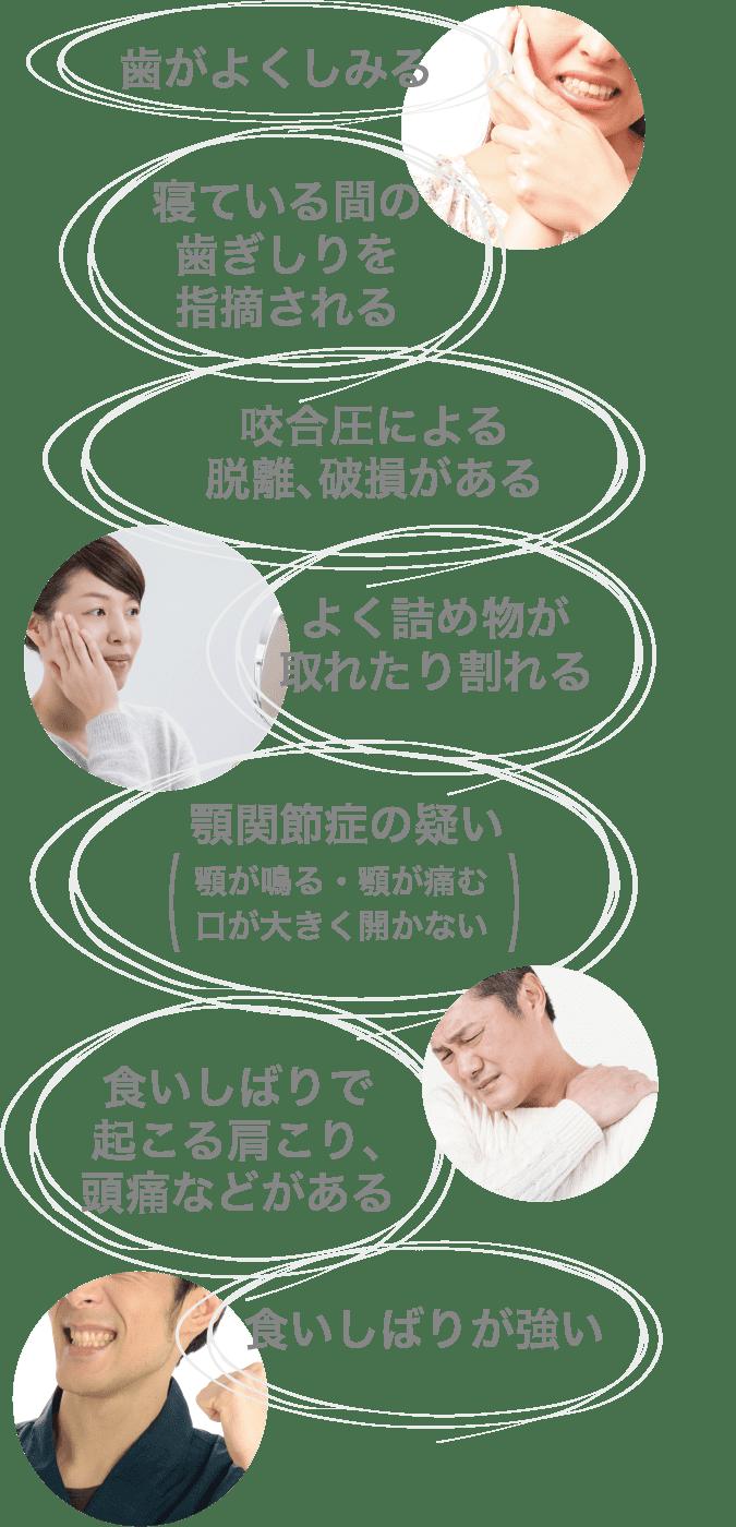 症 痛 治療 関節 額